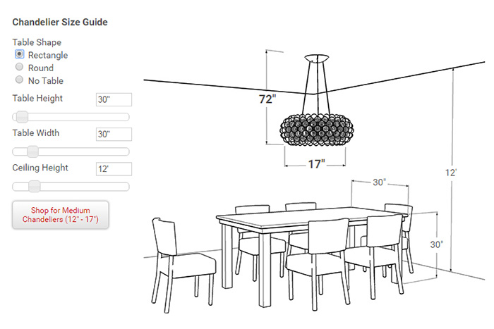Lightology's Chandelier Size Calculator