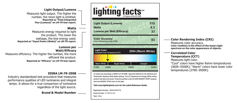 How To Desk Lamps Amp Task Lighting Lightology