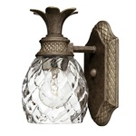 Plantation Wall Sconce