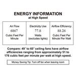 Velocity Ceiling Fan -  /