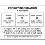 Zonix LED Ceiling Fan -  /