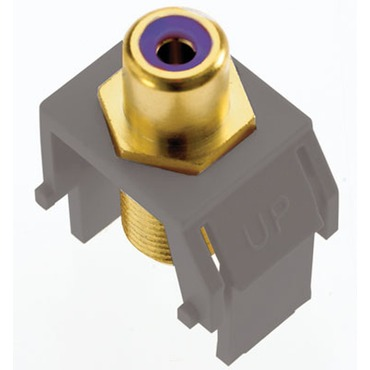 Subwoofer RCA to F-Connector