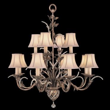 A Midsummer Nights Dream by Fine Art Lamps