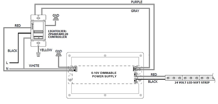 faq 0 10v wiring example lightology what is 0 10v dimming? dimming ballast wiring diagram at bayanpartner.co