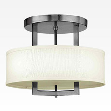 Ceiling Mounted Fixture Guide